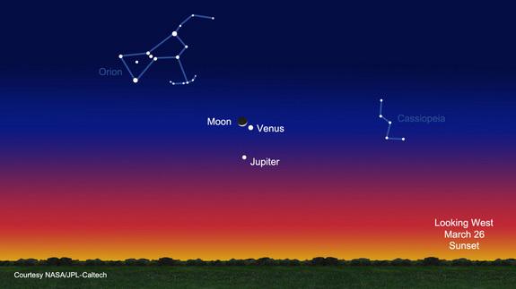 venus-moon-jupiter-sky-map-march-25-2012